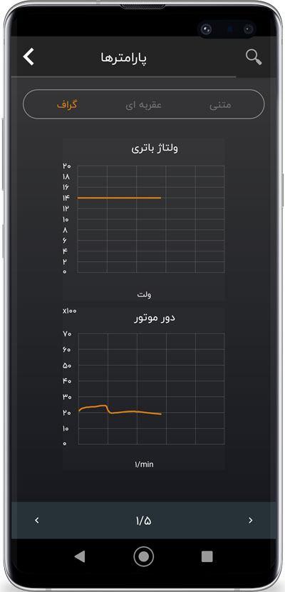 مشاهده پارامتر های خودرو به صورت گراف